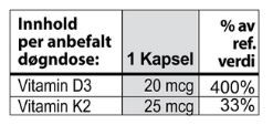 Vitamin D3 med Vitamin K2 innhold