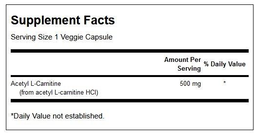 Acetyl L-Carnitine innhold