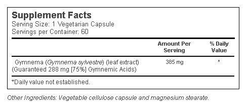 Gymnema 75% Gymnemic Acid innhold