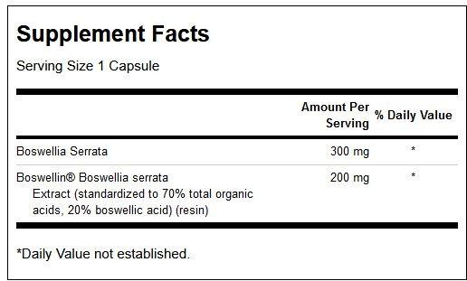 Boswellia Serrata Superior innhold