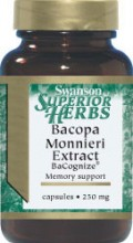 Bacopa Monnieri Extract